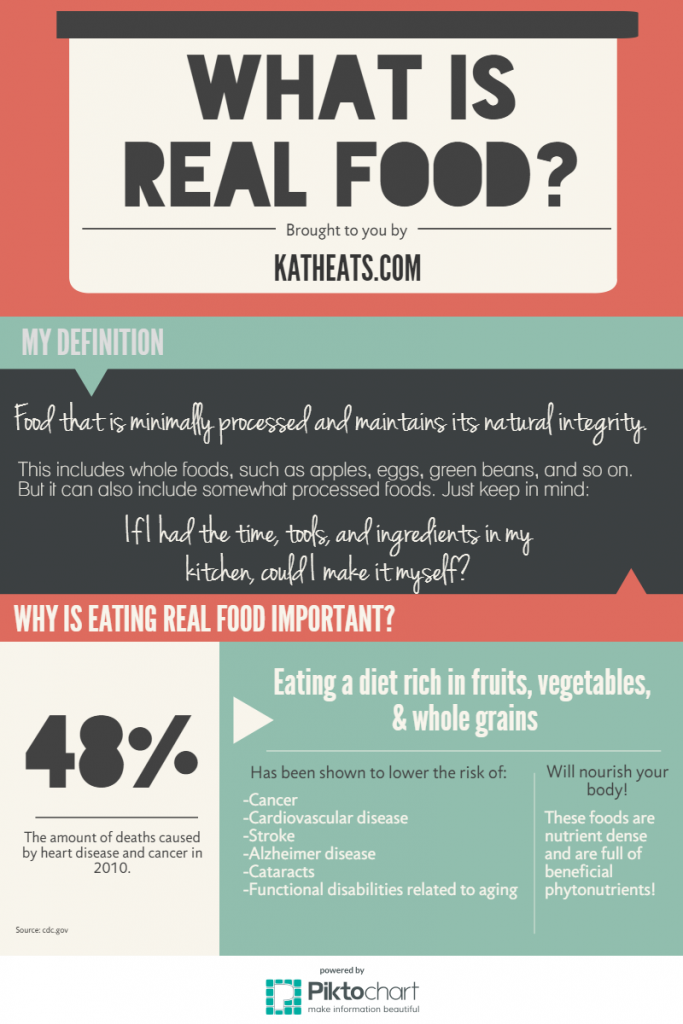 What is Real Food Infographic - Katheats.com