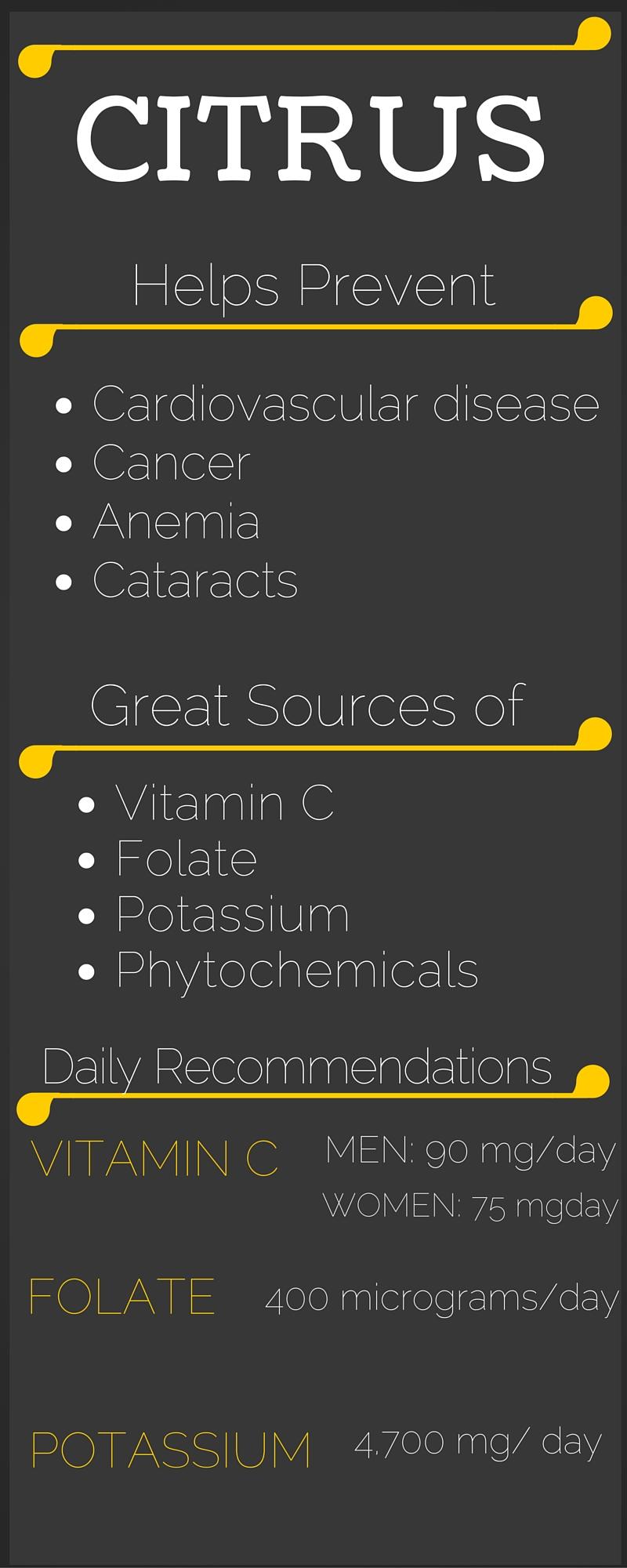 Citrus Nutrition 2