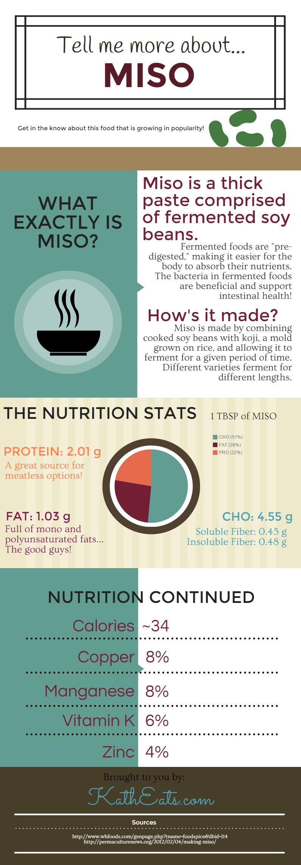 MISO nutrients