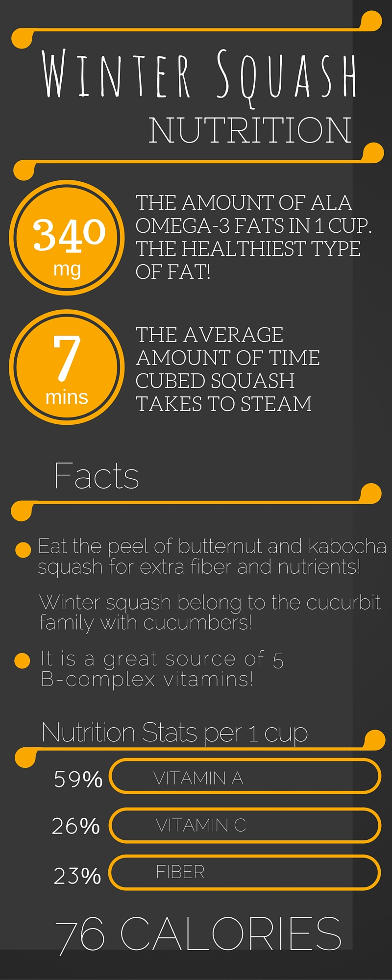 Winter Squash Nutrition 1