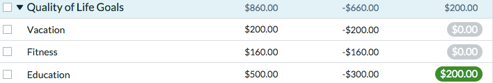 quality of life goals ynab screenshot