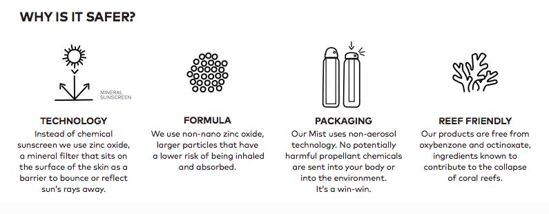 safer sunscreen stats image