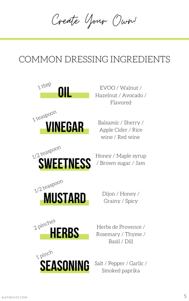 create your own salad dressing chart