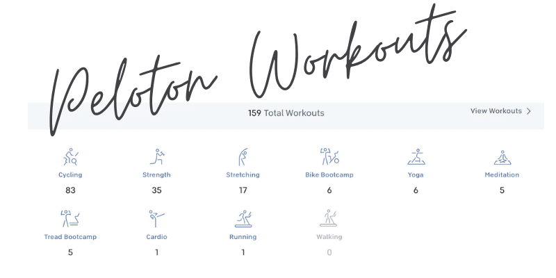 Peloton workout summary chart