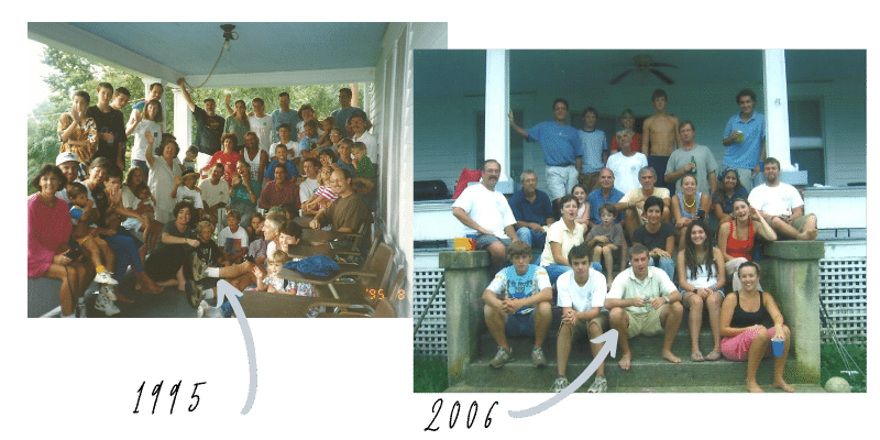 farmhouse family in 1995 and 2006